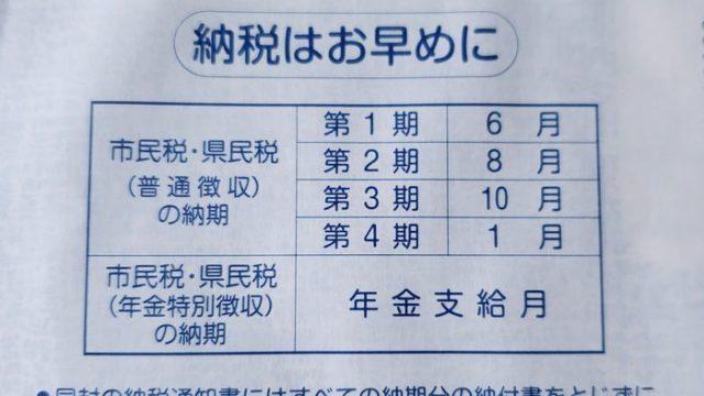 住民税の通知書