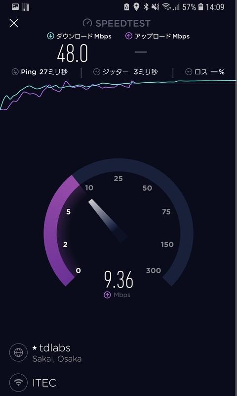 ベイコム 速度測定