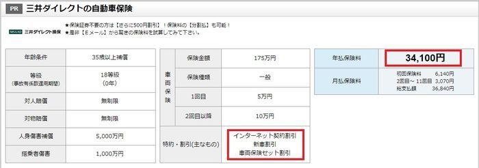三井ダイレクトの自動車保険