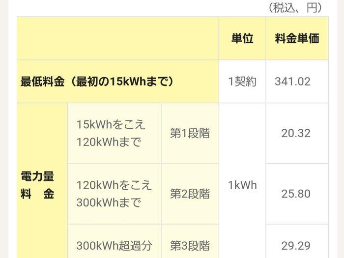 電気料金の詳細