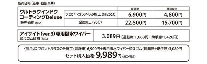 ガラスコートの価格表