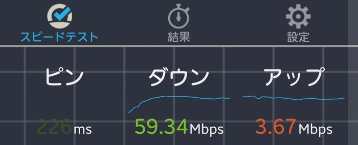楽天アンリミットの通信速度