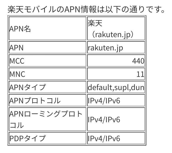 APN情報