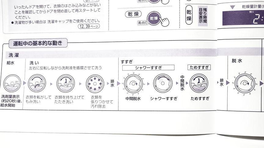 洗濯機の行程を自動で設定する